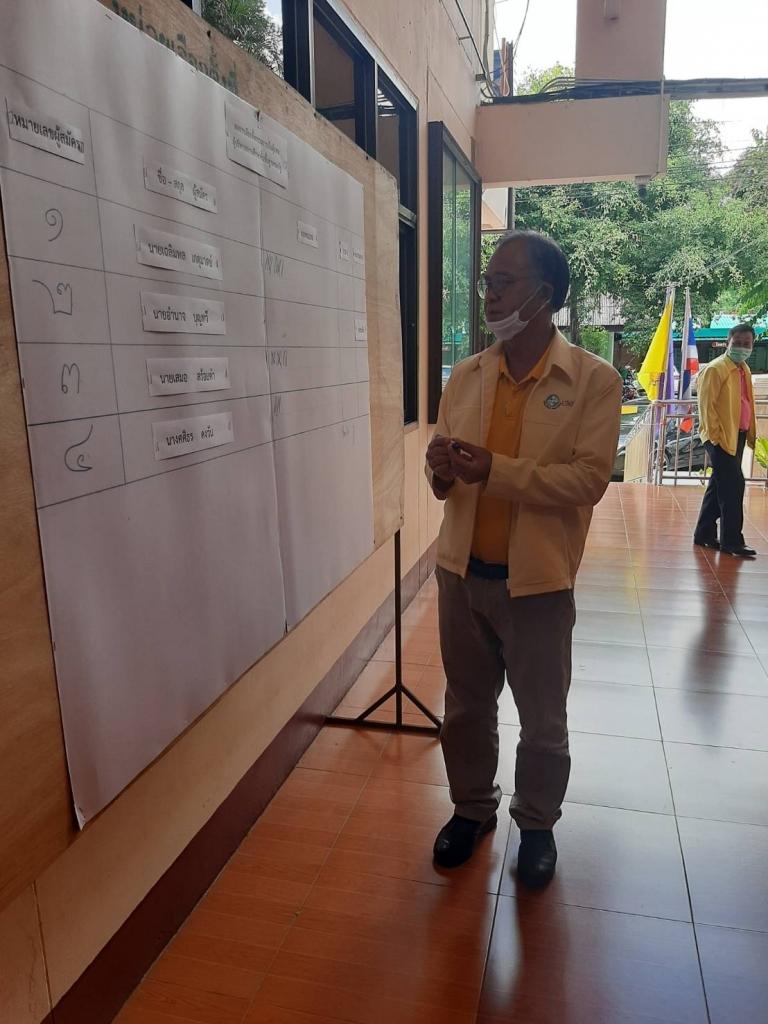 ผลการเลือกตั้งผู้แทนผู้บริหารสถานศึกษาขั้นพื้นฐานติดตาม ตรวจสอบ ประเมินผล และนิเทศการศึกษาของเขตพื้นที่การศึกษา ประจำปี 2563